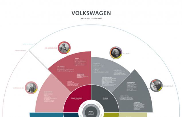 Volkswagen AG - Mediation Strategy Toolkit